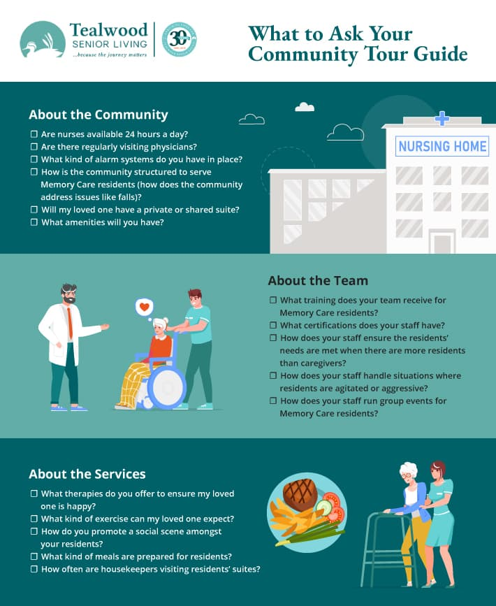 Checklist infographic of what to look for in a Memory Care provider